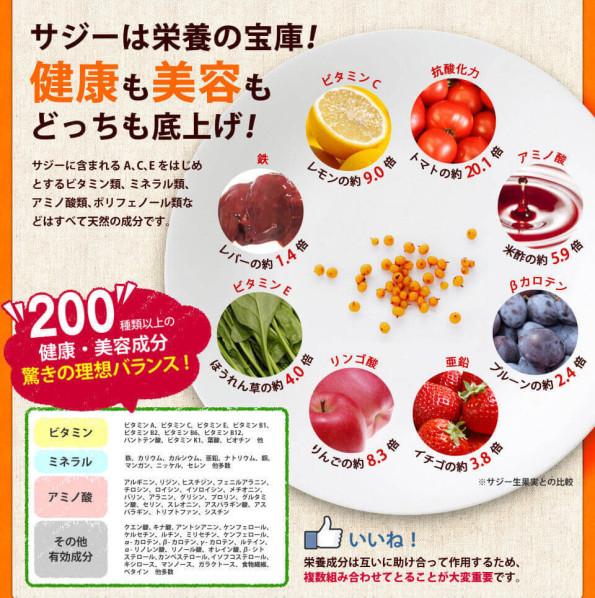 200種類以上の栄養素サジー